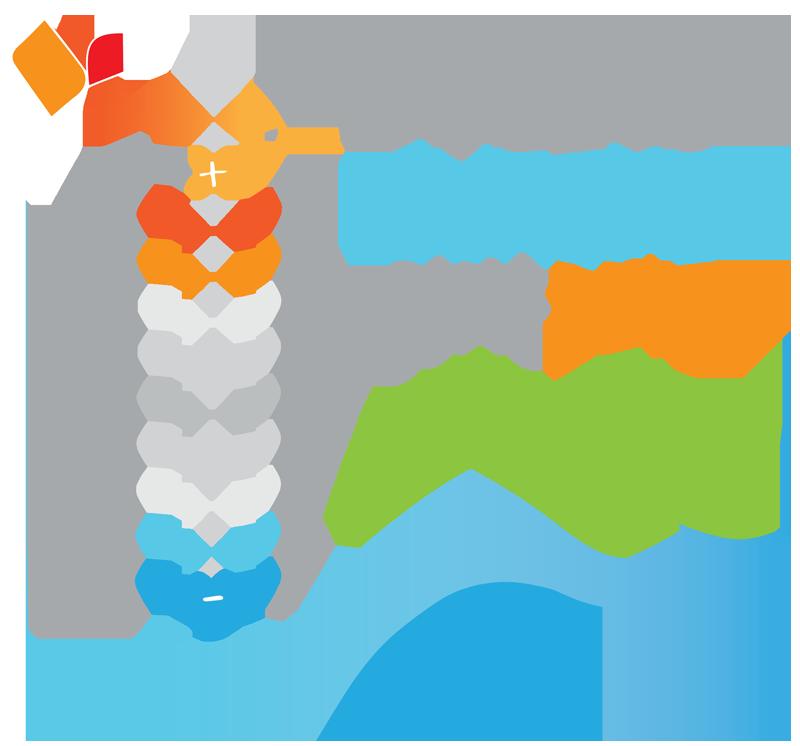 Conferința FOSS4G-Europe 2015